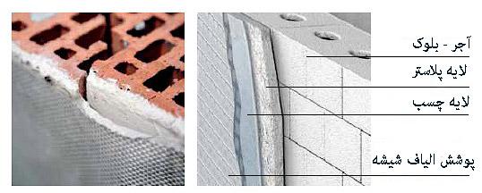 اجزای يک ديوار مسلح به کاغذ دیواری ضد زلزله