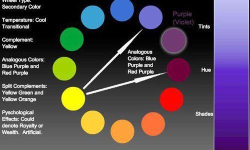 چرخه تئوری رنگ با هارمونی رنگ
