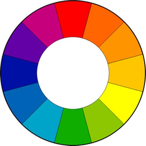نمودار چرخه رنگ در تئوری رنگ