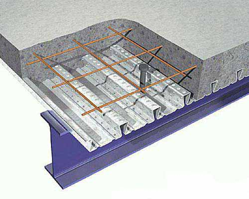 اتصال سقف عرشه فولادی به تیر آهن