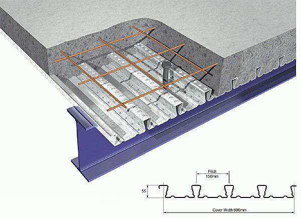 اتصال سقف عرشه فولادی به تیرآهن
