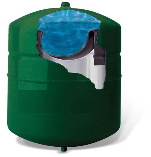 منبع انبساط آبگرمکن خورشیدی سبز رنگ و برش خورده