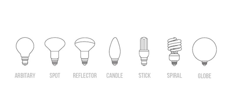 انواع شکل ظاهری لامپ ها