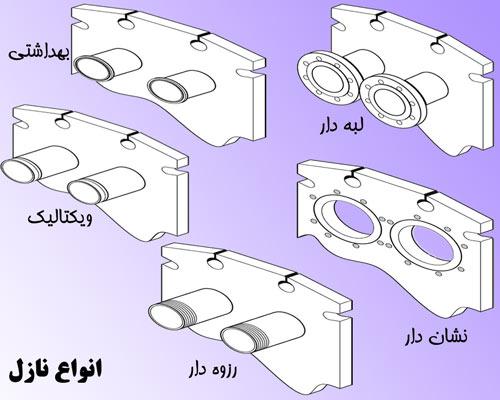 انواع پورت ورودی خروجی انتقال دهنده حرارتی صفحه ای