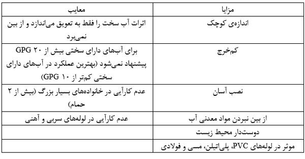 جدول معايب و مزايای رسوب زدای الکترونيکی