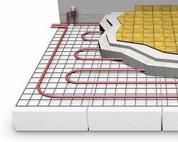 شماتیک لایه های گرمایش از کف