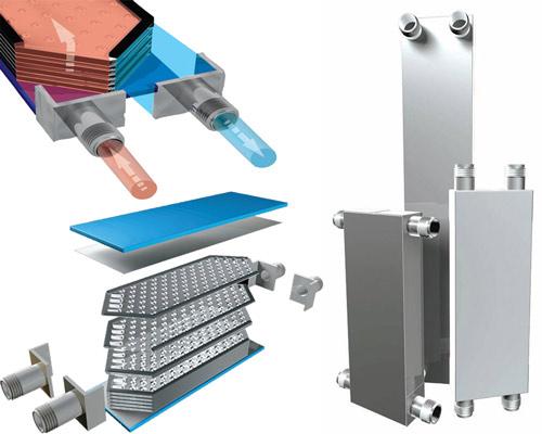 عملکرد و نمای برشی یک انتقال دهنده گرمای صفحه ای جوشکاری شده