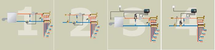 نمايش انواع سیستم کنترل گرمایش ار کف