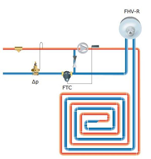 تنطيم کننده خود تحريک شونده در سیستم گرمایش از کف