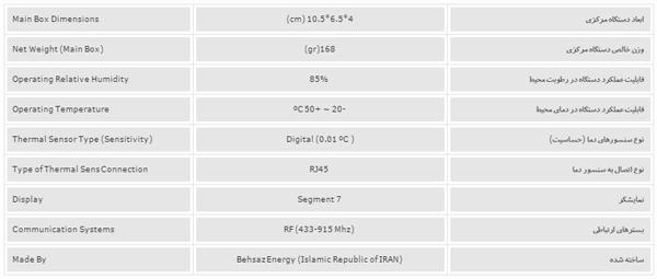 جدول مشخصات سنسور محيط سيستم کنترل هوشمند موتورخانه به ساز انرژی