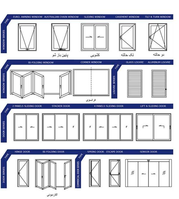 انواع مدل پنجره دوجداره با فرم ها و شکل های متنوع