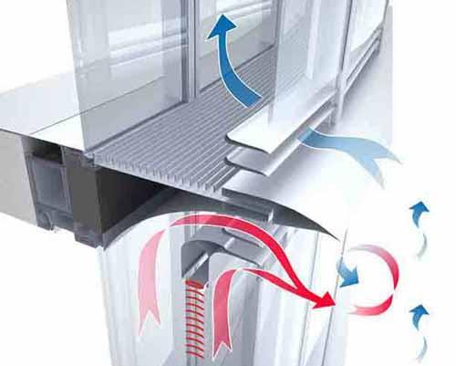 امکان تهویه طبیعی و کاهش مصرف انرژی سیستم های مکانیکی در ساختمان توسط نما