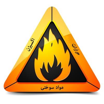 مثل آتش در اطفاء حريق و نجات افراد