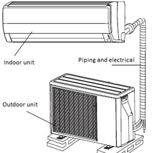 نمایش سیستم کولر گازی اسپليت