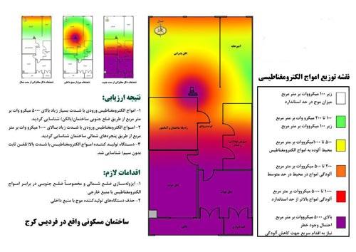 نمونه گزارش خروجی دستگاه اندازه گیری امواج مضر داخل خانه