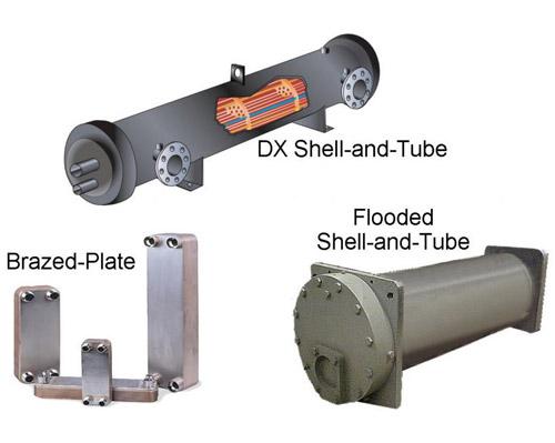 سه نمونه از انواع اواپراتور چیلر تراکمی