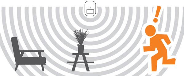 نمایش عملکرد سنسور تشخیص حرکت در تشخیص حضور افراد
