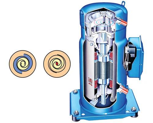 نمونه کمپرسور اسکرال مورد استفاده در چیلر اسکرال