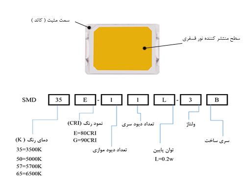لامپ اس ام دی با تراشه SMD 2835
