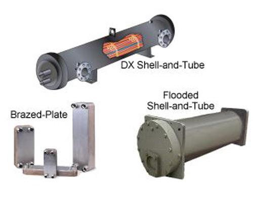 نمونه ی از اواپراتور های مورد نیاز در ساختمان چیلر