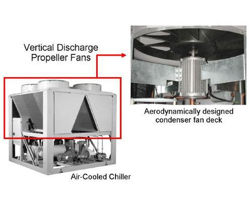 طرح آیرودینامیکی فن کندانسور چیلر هوا خنک