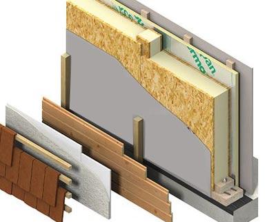 پنل فوم عایق حرارتی سه لایه با هسته ی عایق