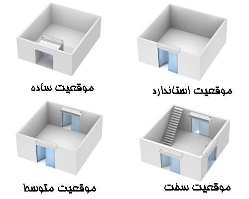 حالت های مختلف برای ايجاد و نصب پرده هوا