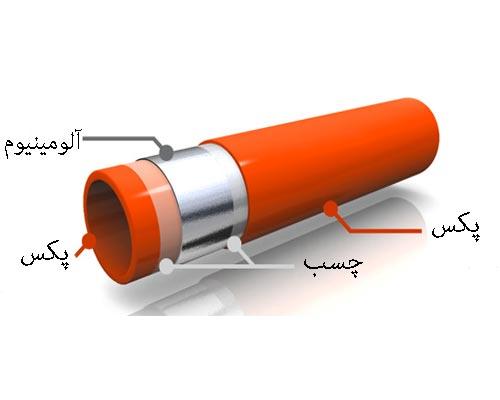 لوله دو لایه چسب و دو لایه پلیمر و یک لایه آلومینیوم است