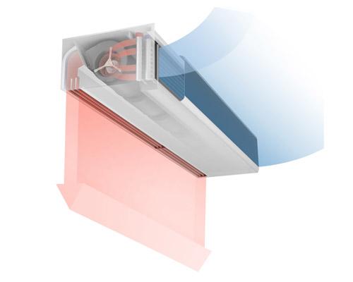طرز کار پرده هوا و نحوه انواع مدل های پرده هوا