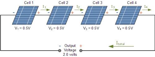 اتصال سری سلول های خورشیدی برای تامین ولتاژ مورد نیاز بار