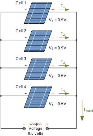پنل خورشیدی موازی برای تامین جریان بار
