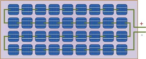 سلول های خورشیدی به صورت سری در پنل های خورشیدی متصل می شوند