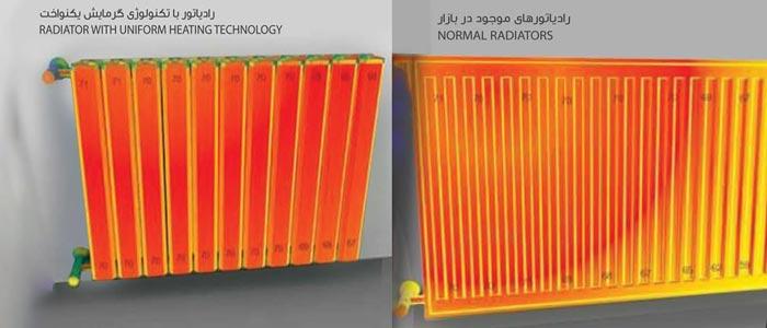 هیتر شوفاژ گرمایش یکنواخت و غیریکنواخت