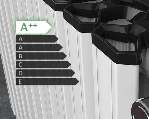 گرید انرژی شوفاژ سفید A++
