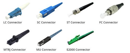 فیبر نوری از سرعت بالایی برخوردار است اتصالات متفاوتی برای فیبر نوری وجود داردST LC SC