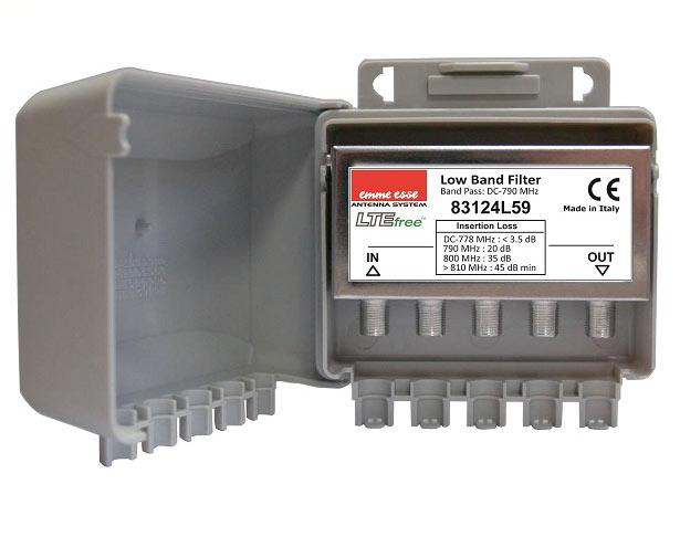 فیلتر ها از اضافه شدن نویز و سیگنال اضافی به سیستم جلو گیری می کند ، و به عنوان یک مقسم نیز عمل می کند.