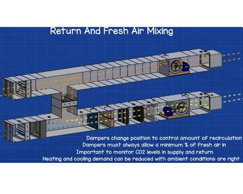 اجزای انتخابی هواساز