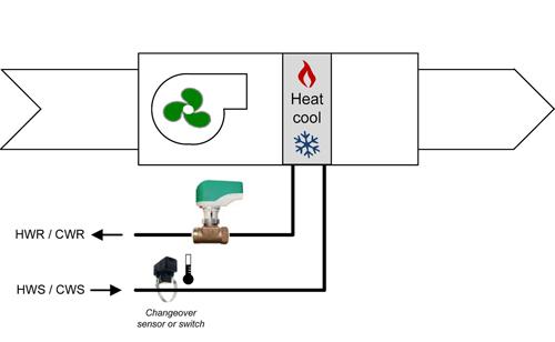 نقشه لوله کشی سیستم سرمایش گرمایش دولوله