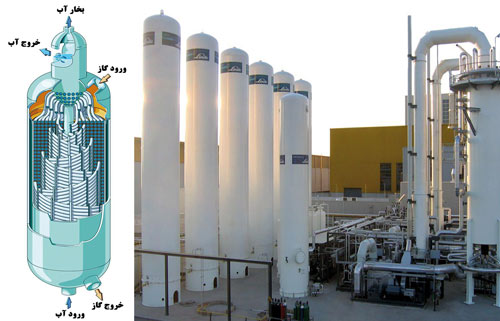 راکتور ایزوترمال هیدروژن مایع Linde