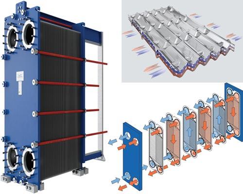 نمای برشی و عملکرد انتقال دهنده مبدل حرارتی صفحه ای واشر دار