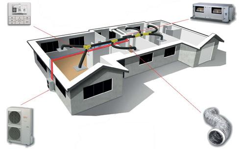 اجزا داکت اسپلیت سرمایشی فن کنترلر لوله کندانسور دیفیوزر