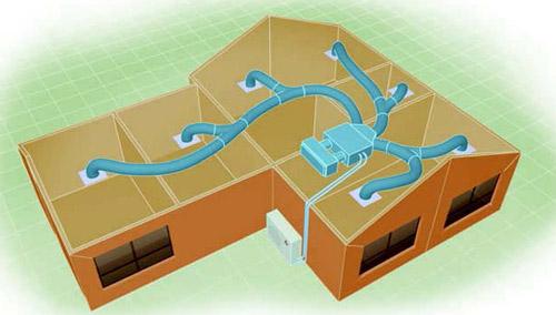 سیستم داکت اسپلیت کندانسور خارجی یونیت داخلی داکت سرمایش خانگی