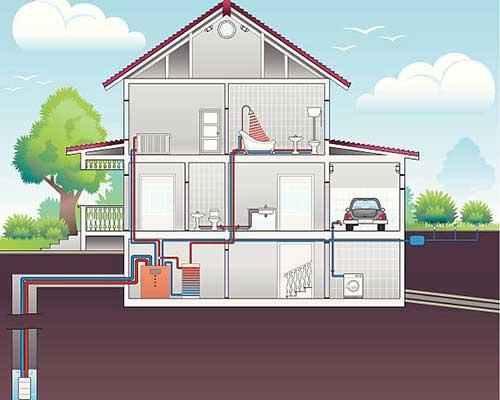 یک خانه که اجزای آن مشخص شده و آب سرد وگرم درآن جریان دارد