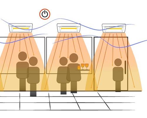چگونگی گرم کردن تجهیزات تابشی در محل های نصب را نشان می دهد.