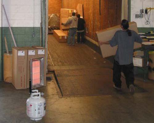 کاربرد تجهیزات تابشی با سوخت پروپان نشان داده شده است