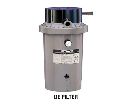تصویر یک مدل فیلتر دیاتومه