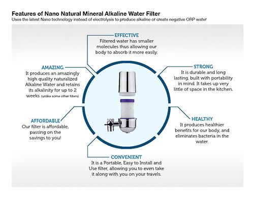 مزایای دستگاه تصفیه آب در مصارف خانگی
